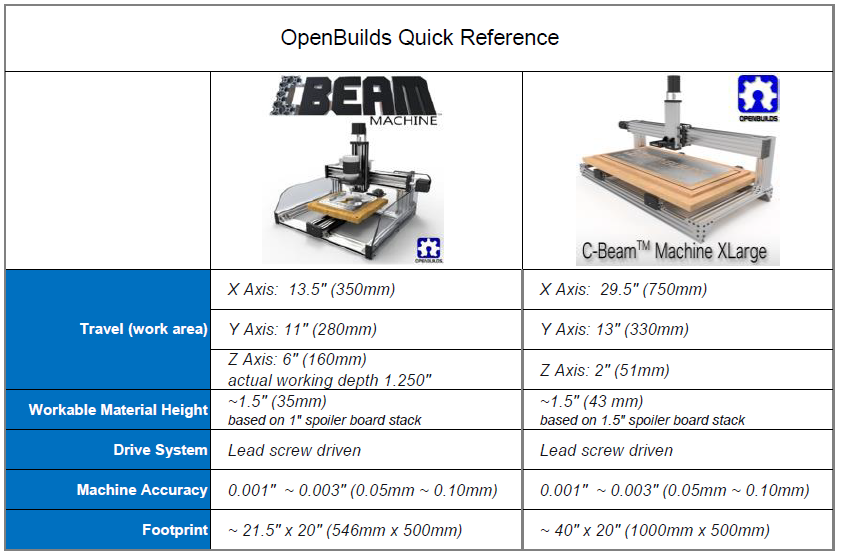 cbeam-and-xlarge-machine-quick-reference-v4-copy.png