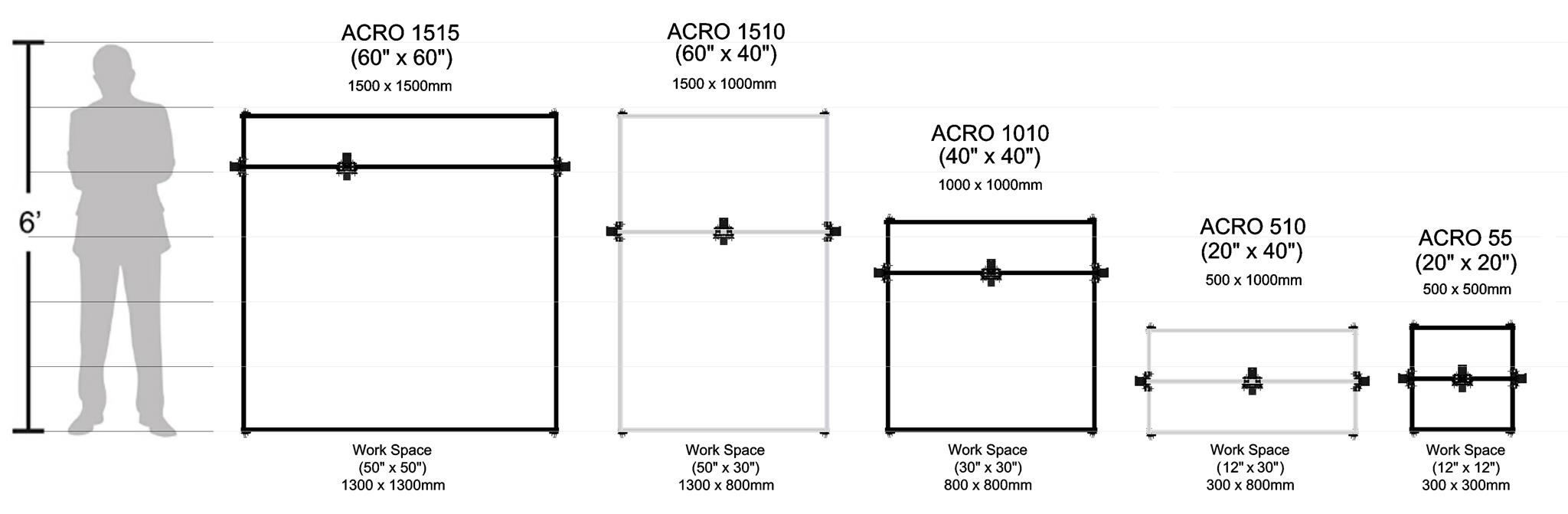 openbuilds-acro-laser-v2-64-sizes.png