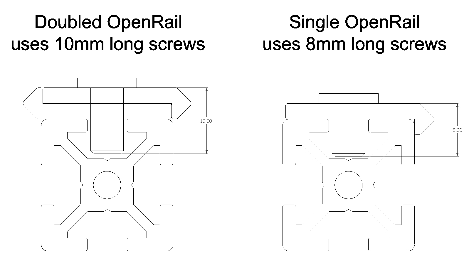 openrail-mounting-screw-size.jpg